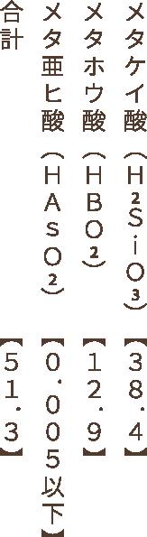 メタケイ酸(H₂SiO₃)【38.4】メタホウ酸(HBO₂)【12.9】メタ亜ヒ酸(HAsO₂)【0.005以下】合計【51.3】